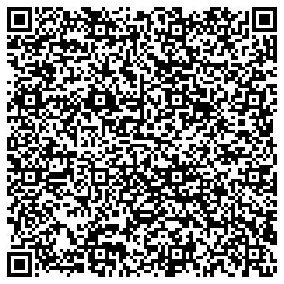 QR-код с контактной информацией организации ВОЛЖСКИЙ ТЕРРИТОРИАЛЬНЫЙ ОКРУГ ГОСАТОМНАДЗОРА РОССИИ МЕЖРЕГИОНАЛЬНЫЙ