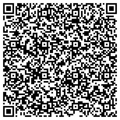 QR-код с контактной информацией организации № 2 УПРАВЛЕНИЕ МУНИЦИПАЛЬНОГО ЖИЛИЩНОГО ХОЗЯЙСТВА УМП