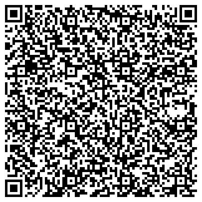 QR-код с контактной информацией организации ПОВОЛЖСКИЙ БАНК СБЕРБАНКА РОССИИ УЛЬЯНОВСКОЕ ОТДЕЛЕНИЕ № 4260