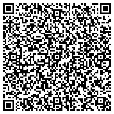 QR-код с контактной информацией организации ПРОФИТ-САМАРА ООО БОРСКИЙ УЧАСТОК