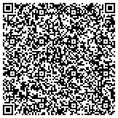 QR-код с контактной информацией организации СБЕРБАНК РОССИИ НЕФТЕГОРСКОЕ ОТДЕЛЕНИЕ № 7914/35 ОПЕРАЦИОННАЯ КАССА