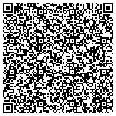 QR-код с контактной информацией организации СБЕРБАНК РОССИИ НЕФТЕГОРСКОЕ ОТДЕЛЕНИЕ № 7914/36 ОПЕРАЦИОННАЯ КАССА