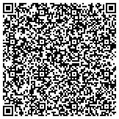 QR-код с контактной информацией организации СБЕРБАНК РОССИИ БУГУРУСЛАНСКОЕ ОТДЕЛЕНИЕ № 0083/7 ОПЕРАЦИОННАЯ КАССА