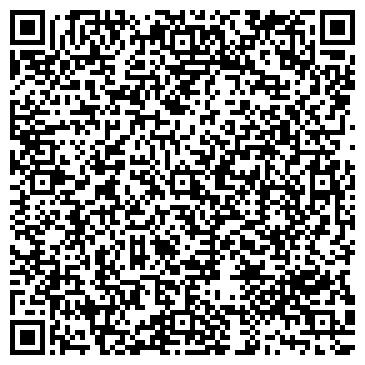 QR-код с контактной информацией организации СРЕДНЯЯ ОБЩЕОБРАЗОВАТЕЛЬНАЯ ШКОЛА