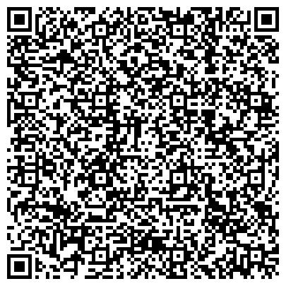 QR-код с контактной информацией организации Администрация Ветлужского муниципального района