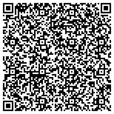QR-код с контактной информацией организации НИЖЕГОРОДОБЛГАЗ ОАО ДЗЕРЖИНСКМЕЖРАЙГАЗ ВОЛОДАРСКИЙ УЧАСТОК