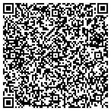 QR-код с контактной информацией организации ХРАМ ПРЕСВЯТОЙ БОГОРОДИЦЫ