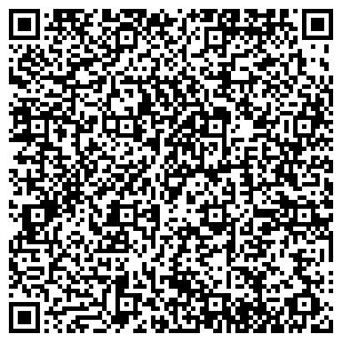 QR-код с контактной информацией организации ПЛОДООВОЩНОЙ КОМБИНАТ ВЯТСКОПОЛЯНСКОГО РАЙПО