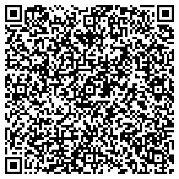 QR-код с контактной информацией организации МКУК ВЯТСКОПОЛЯНСКАЯ МЕЖПОСЕЛЕНЧЕСКАЯ БИБЛИОТЕКА