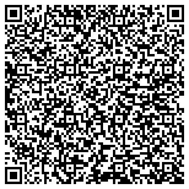 """QR-код с контактной информацией организации КОГБУЗ """"Вятскополянская центральная районная больница"""""""