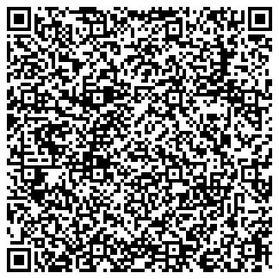 QR-код с контактной информацией организации Управление архитектуры и градостроительства