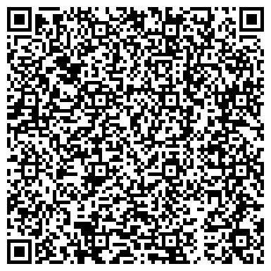 QR-код с контактной информацией организации ОАО ГЛАЗОВСКАЯ МЕБЕЛЬНАЯ ФАБРИКА