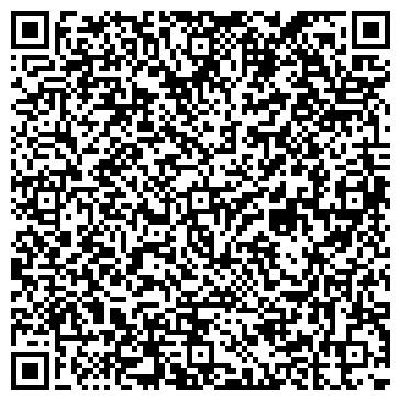 QR-код с контактной информацией организации ЦЕНТРАЛЬНАЯ РАЙОННАЯ АПТЕКА № 171, МП