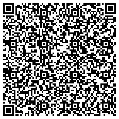 QR-код с контактной информацией организации ГОРОДИЩЕНСКАЯ ЦЕНТРАЛЬНАЯ РАЙОННАЯ БОЛЬНИЦА ОБЛЗДРАВОТДЕЛА