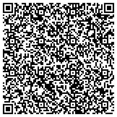 QR-код с контактной информацией организации ТАРХАНЫ ГУБЕРНСКИЙ БАНК ОАО ГОРОДИЩЕНСКИЙ ДОПОЛНИТЕЛЬНЫЙ ОФИС