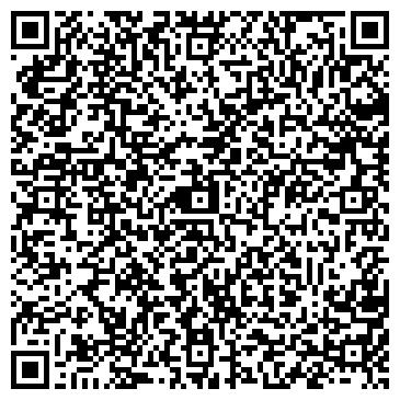 QR-код с контактной информацией организации ЕРШОВСКОЕ ОТДЕЛЕНИЕ СБЕРБАНКА РОССИИ, ОАО