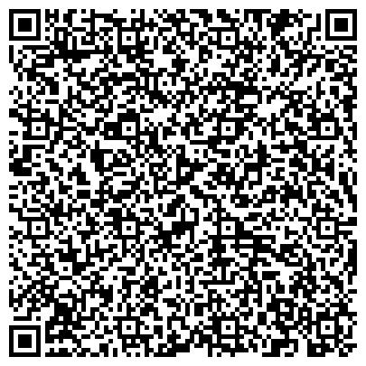QR-код с контактной информацией организации ЗАПАДНО-УРАЛЬСКИЙ БАНК СБЕРБАНКА РОССИИ УДМУРТСКОЕ ОТДЕЛЕНИЕ № 8618/118