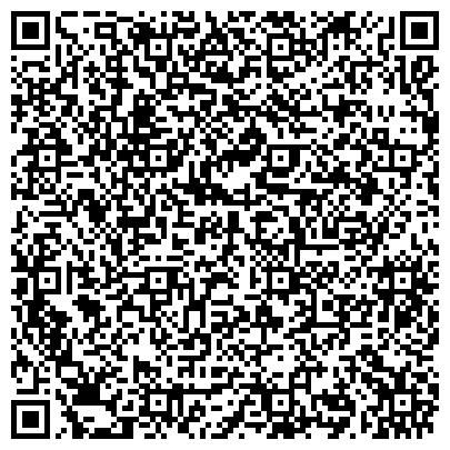 QR-код с контактной информацией организации ЗАПАДНО-УРАЛЬСКИЙ БАНК СБЕРБАНКА РОССИИ УДМУРТСКОЕ ОТДЕЛЕНИЕ № 8618/127