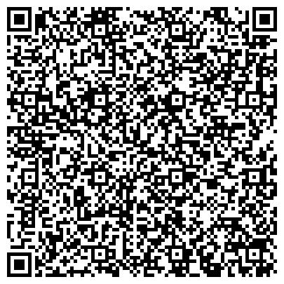 QR-код с контактной информацией организации ИНТЕЛЛ ПЛЮС ЦЕНТР ПРАВОВОЙ ОХРАНЫ ИНТЕЛЛЕКТУАЛЬНОЙ СОБСТВЕННОСТИ