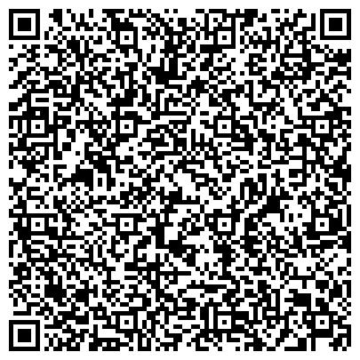 QR-код с контактной информацией организации УДМУРТСКОЕ РЕСПУБЛИКАНСКОЕ ОБЩЕСТВО ИЗОБРЕТАТЕЛЕЙ И РАЦИОНАЛИЗАТОРОВ