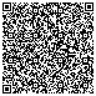QR-код с контактной информацией организации ЦЕНТР ПРАВОВОЙ ОХРАНЫ ИНТЕЛЛЕКТУАЛЬНОЙ СОБСТВЕННОСТИ