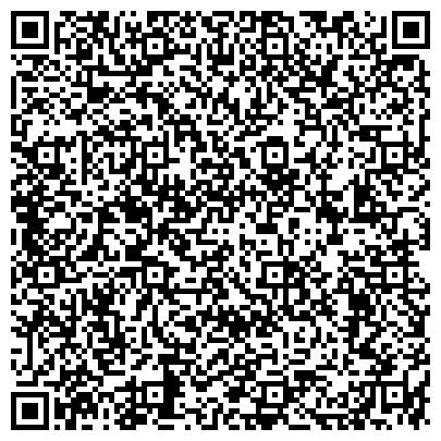 QR-код с контактной информацией организации МОЛОДЕЖНАЯ БИРЖА ТРУДА ГОРОДСКОГО ЦЕНТРА ЗАНЯТОСТИ НАСЕЛЕНИЯ УР, МУ