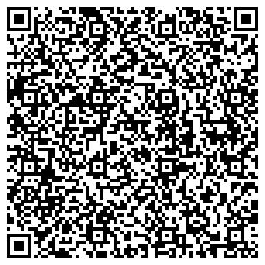 QR-код с контактной информацией организации ИЖЕВСКИЙ ГОРОДСКОЙ ЦЕНТР ЗАНЯТОСТИ НАСЕЛЕНИЯ