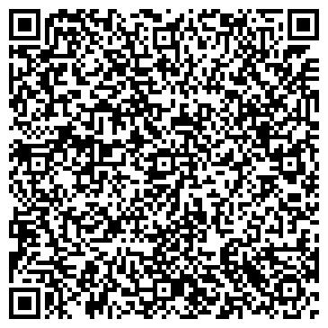 QR-код с контактной информацией организации ИЖЕВСКАЯ МЕДИЦИНСКАЯ СТРАХОВАЯ КОМПАНИЯ, ОАО