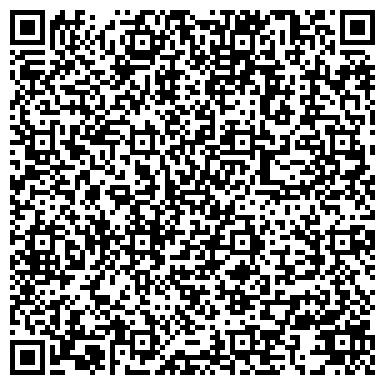 QR-код с контактной информацией организации МЕЖБАНКОВСКАЯ РЕГИОНАЛЬНАЯ СТРАХОВАЯ КОМПАНИЯ, ОАО