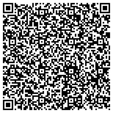 QR-код с контактной информацией организации РОСГОССТРАХ-УДМУРТИЯ МЕДИЦИНСКАЯ СТРАХОВАЯ ФИРМА, ООО