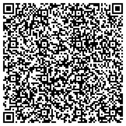 QR-код с контактной информацией организации ФОНД ОБЯЗАТЕЛЬНОГО МЕДИЦИНСКОГО СТРАХОВАНИЯ ТЕРРИТОРИАЛЬНЫЙ МЕЖРАЙОННЫЙ ФИЛИАЛ