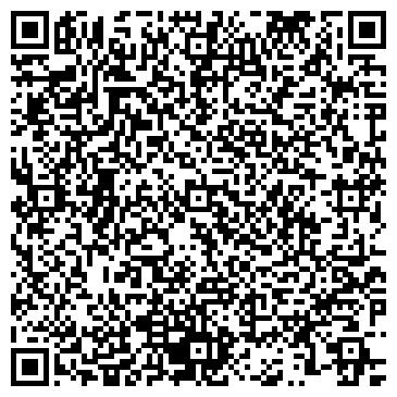 QR-код с контактной информацией организации № 81 СРЕДНЯЯ ОБЩЕОБРАЗОВАТЕЛЬНАЯ ШКОЛА
