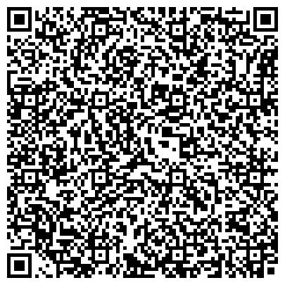 QR-код с контактной информацией организации КОМИТЕТ ПО ЦЕННЫМ БУМАГАМ И ФОНДОВОМУ РЫНКУ ПРИ ПРАВИТЕЛЬСТВЕ УР
