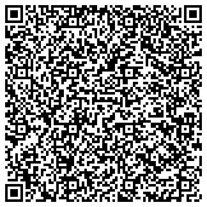 QR-код с контактной информацией организации КОМИТЕТ УР ПО НАУКЕ ВЫСШЕМУ И СРЕДНЕМУ ПРОФЕССИОНАЛЬНОМУ ОБРАЗОВАНИЮ ГОСУДАРСТВЕННЫЙ
