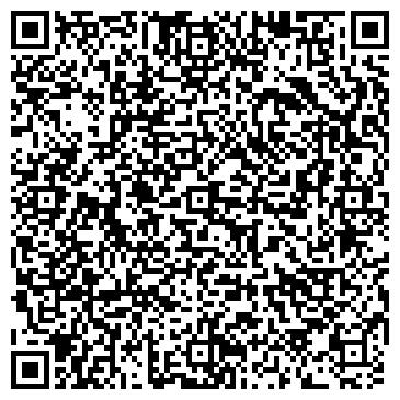 QR-код с контактной информацией организации КОМИТЕТ УР ПО ПРЕДПРИНИМАТЕЛЬСТВУ ГОСУДАРСТВЕННЫЙ