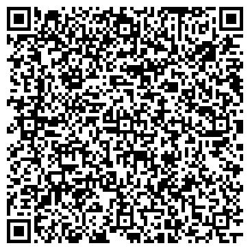 QR-код с контактной информацией организации КОНТРОЛЬНЫЙ КОМИТЕТ УР ГОСУДАРСТВЕННЫЙ