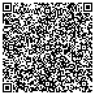 QR-код с контактной информацией организации ИНДУСТРИАЛЬНОГО И УСТИНОВСКОГО РАЙОНОВ