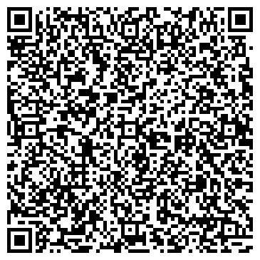 QR-код с контактной информацией организации НАРОДНЫЙ СУД ИНДУСТРИАЛЬНОГО РАЙОНА