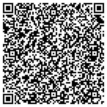 QR-код с контактной информацией организации ВЫСШИЙ АРБИТРАЖНЫЙ СУД УДМУРДСКОЙ РЕСПУБЛИКИ