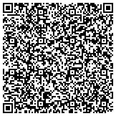 QR-код с контактной информацией организации УПРАВЛЕНИЕ ПРИРОДНЫХ РЕСУРСОВ И ОХРАНЫ ОКРУЖАЮЩЕЙ СРЕДЫ АДМИНИСТРАЦИИ ГОРОДА