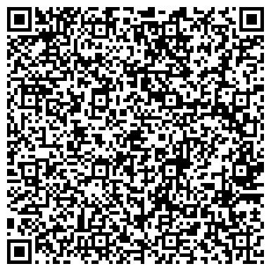 QR-код с контактной информацией организации № 1 БОЛЬНИЦА ГОРОДСКАЯ ОТДЕЛЕНИЕ ПРОФИЛАКТИКИ