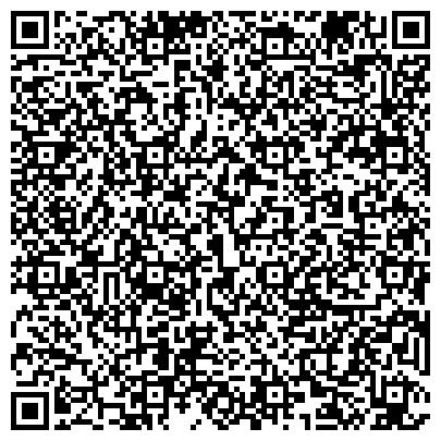 QR-код с контактной информацией организации № 1 ДЕТСКАЯ ГОРОДСКАЯ БОЛЬНИЦА СТАЦИОНАР ДНЕВНОГО ПРЕБЫВАНИЯ