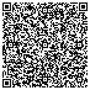 QR-код с контактной информацией организации № 3 ЖЕНСКАЯ КОНСУЛЬТАЦИЯ БОЛЬНИЦЫ ГОРОДСКАЯ
