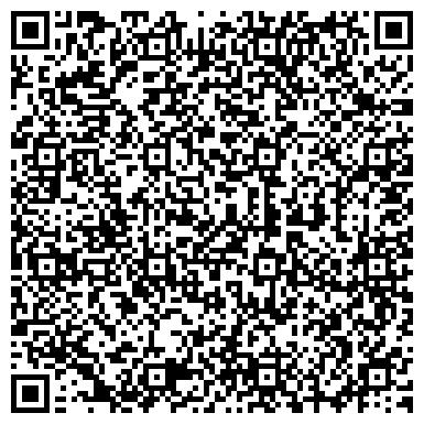 QR-код с контактной информацией организации БОЛЬНИЧНО-ПОЛИКЛИНИЧЕСКОЕ ОБЪЕДИНЕНИЕ МЕДИЦИНСКОГО ОТДЕЛА МВД УР