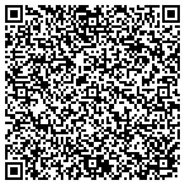 QR-код с контактной информацией организации ЖЕНСКАЯ КОНСУЛЬТАЦИЯ БОЛЬНИЧНОГО КОМПЛЕКСА ИЖМАШ