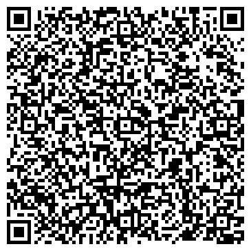 QR-код с контактной информацией организации ЖЕНСКАЯ КОНСУЛЬТАЦИЯ МСЧ ОАО ИЖМАШ