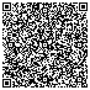 QR-код с контактной информацией организации ЖЕНСКАЯ КОНСУЛЬТАЦИЯ ПОЛИКЛИНИКИ МСЧ № 3