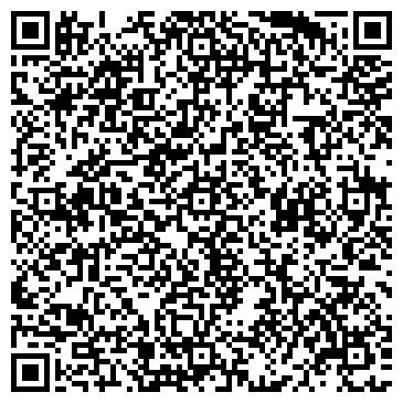 QR-код с контактной информацией организации ЖЕНСКАЯ КОНСУЛЬТАЦИЯ ПОЛИКЛИНИКИ МСЧ № 5