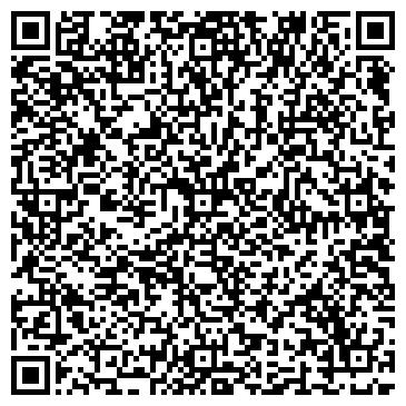 QR-код с контактной информацией организации РЕСПУБЛИКАНСКОГО ОНКОЛОГИЧЕСКОГО ДИСПАНСЕРА СТАЦИОНАР