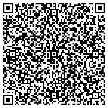 QR-код с контактной информацией организации № 51 ЦЕНТРАЛЬНАЯ АПТЕКА РАЙОННАЯ, ГУП